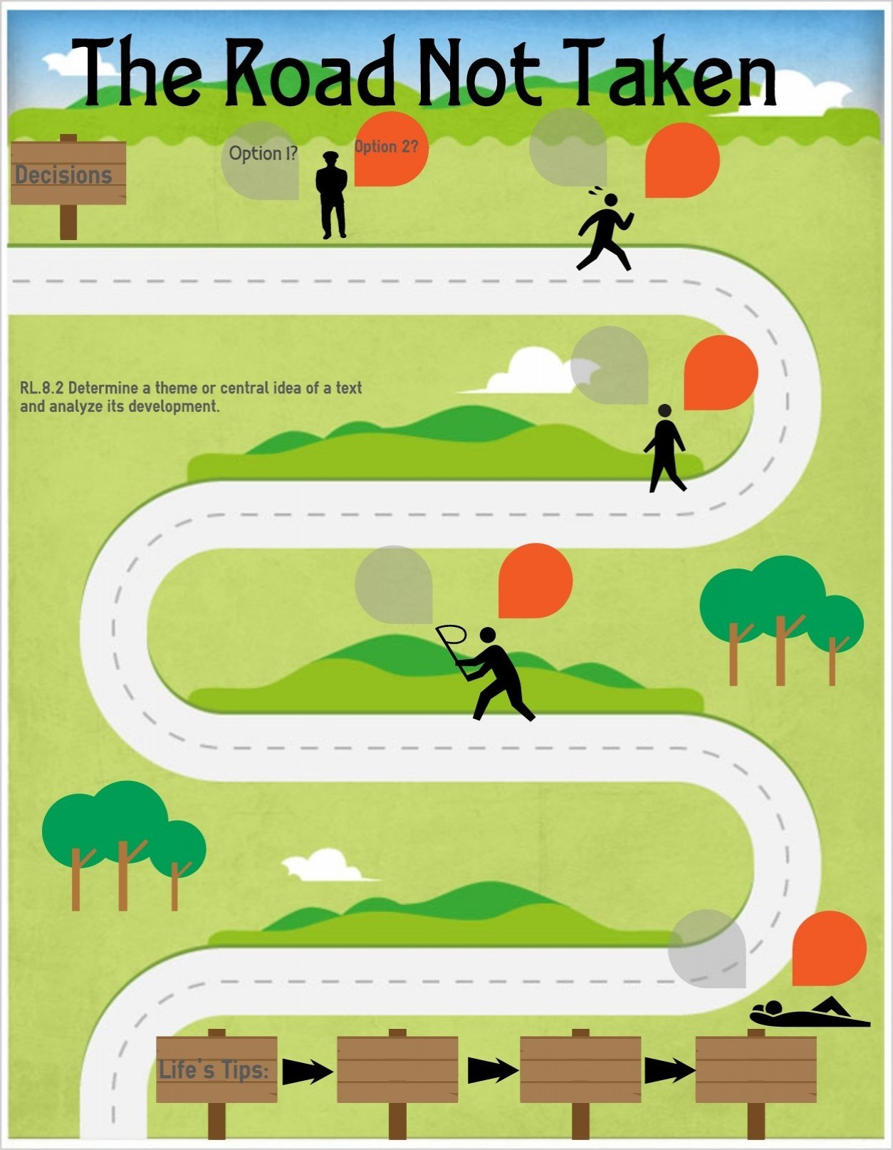 a theme about choices in the road not taken by robert frost Is the narrator of the road not taken advocating nonconformity or parodying those who weigh their life choices too seriously both themes are considered and analyzed in this enotes study.