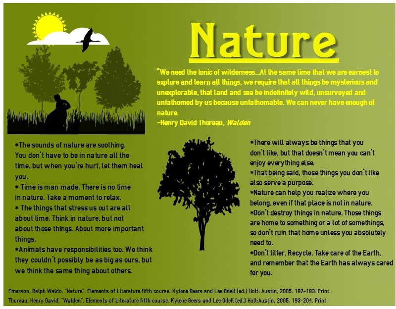 essays on nature for kids Nature essay for class 1, 2, 3, 4, 5, 6, 7, 8, 9 and 10 short and long paragraphs on nature for students, children & kids in simple english.