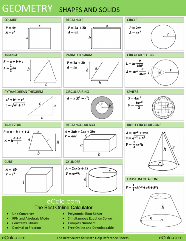 plane geometry theorems with Infographics Can Be Used For Any Subject on Similarity and proportions 1 moreover Geometry Angle Relationships Worksheet also Euclid 38562854 besides Gmat Triangle Rules likewise Unit Circle7 43215.