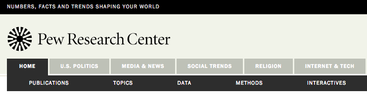 pew research center data