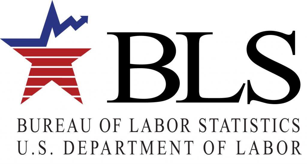 bureau of labor statistics data