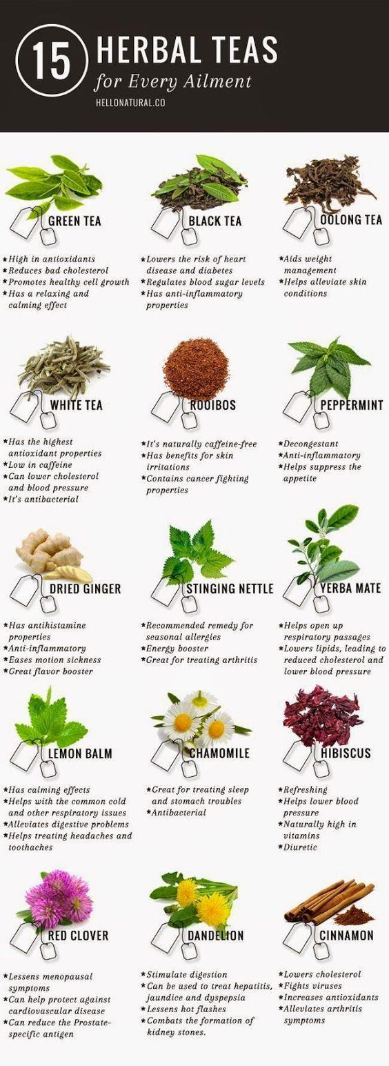 herbal teas for every ailment