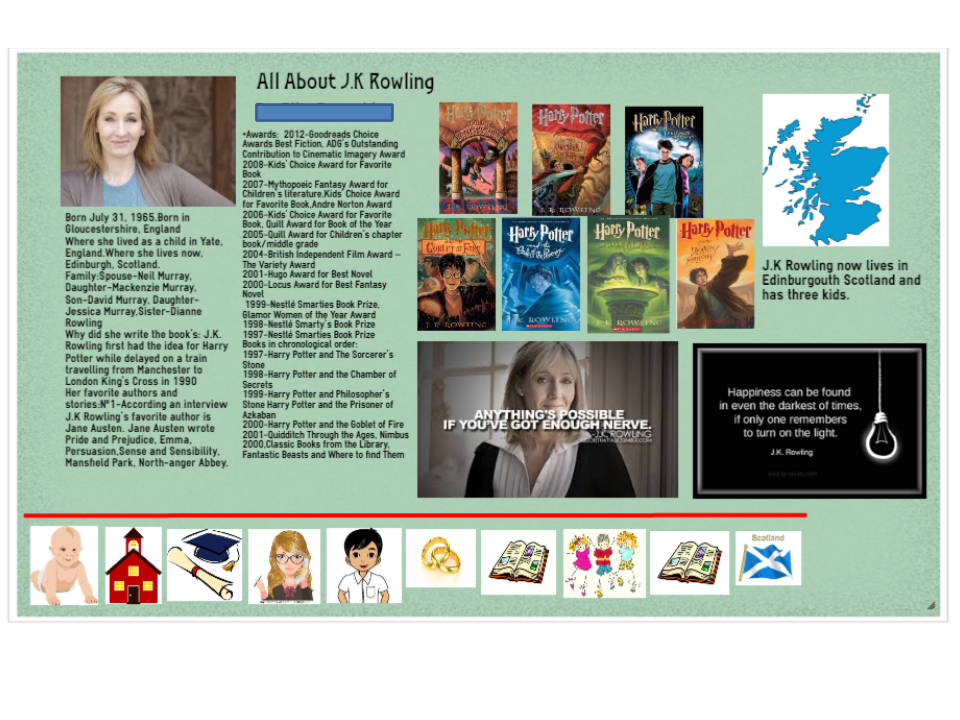 jk rowling infographic