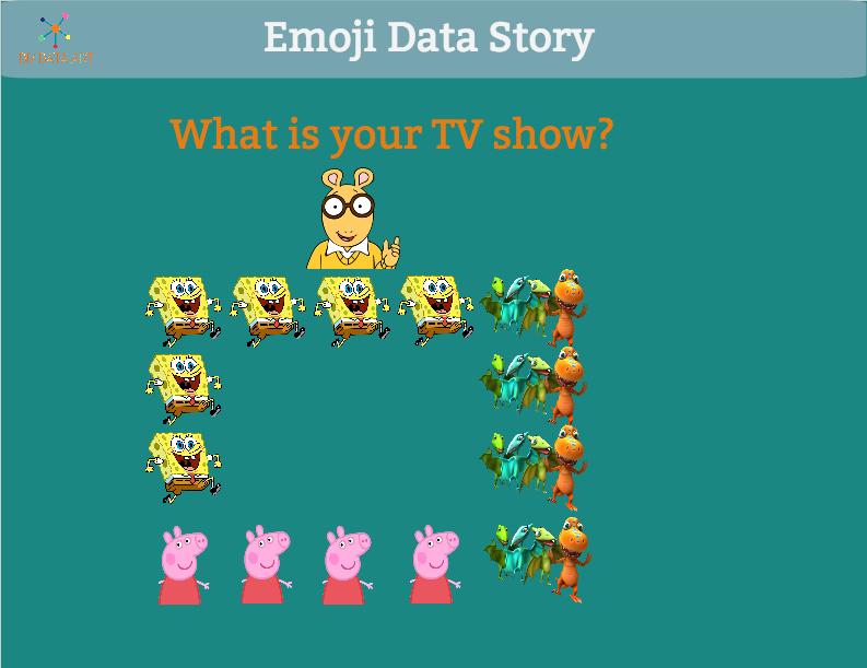 emojidatastory