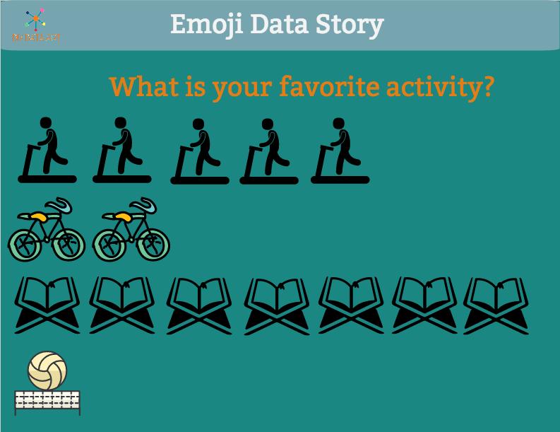 emoji data story