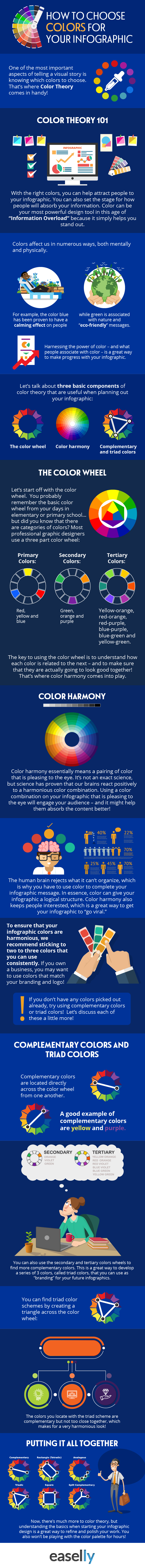 How To Choose Infographic Colors With Color Theory