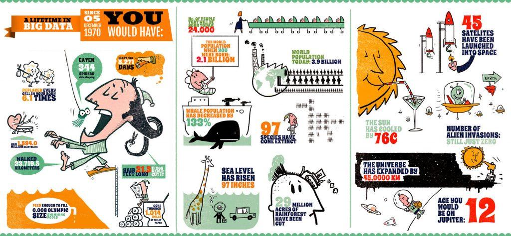 web comic infographic