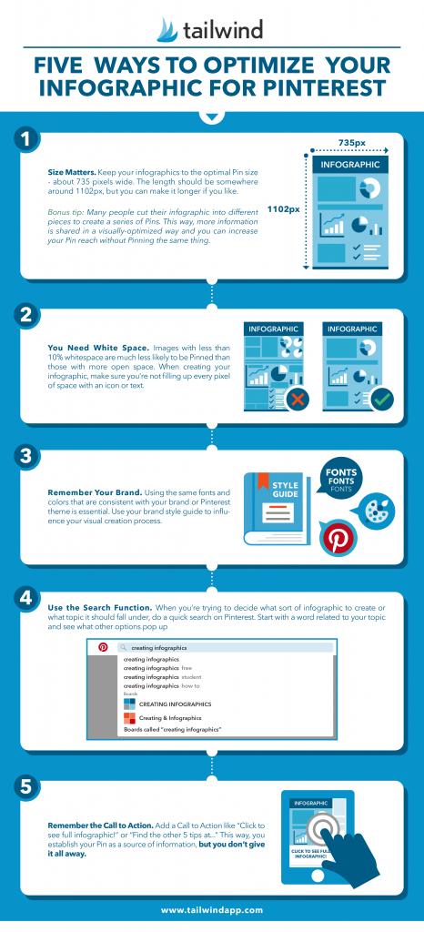 pinterest-blog-traffic-infographics
