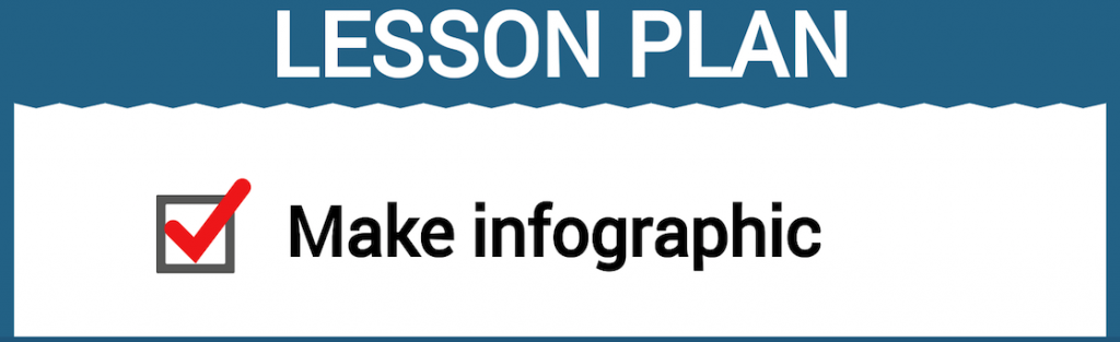 lesson-plan-infographic